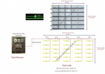 Pack Néons Leds 100cm 5 étage(s)-3 colonne(s)