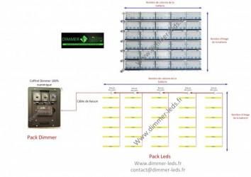 Pack Néons Leds 100cm 2 étage(s)-1 colonne(s)